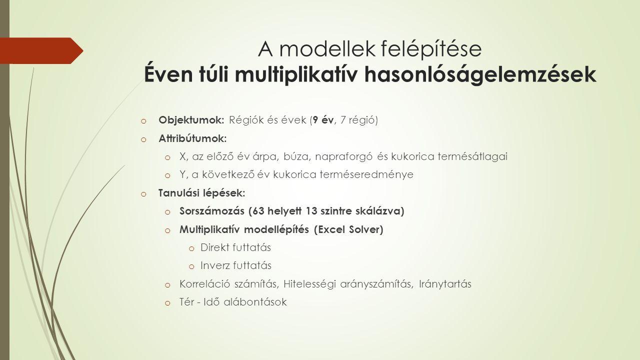 A modellek felépítése Éven túli multiplikatív hasonlóságelemzések