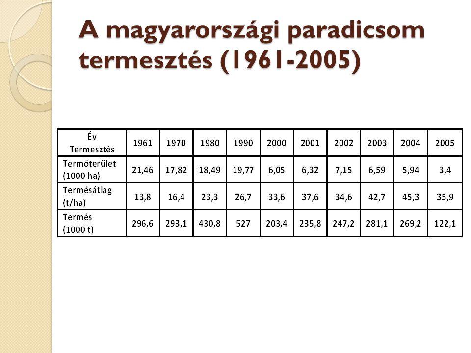 A magyarországi paradicsom termesztés (1961-2005)
