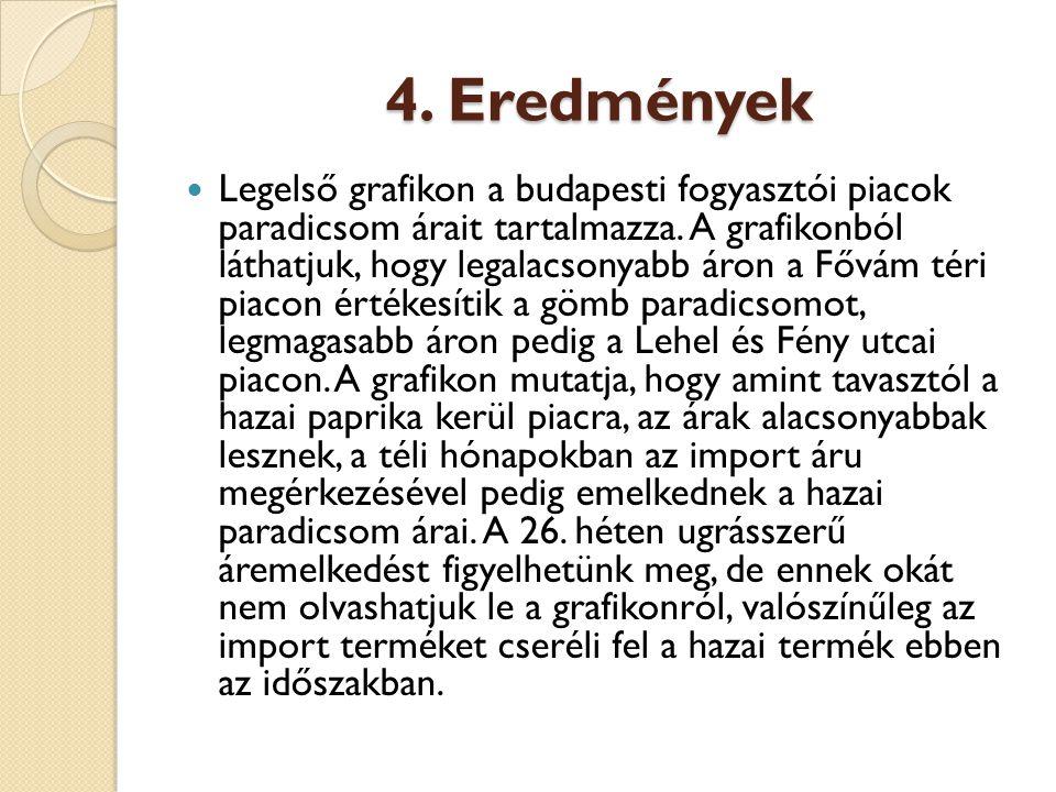4. Eredmények