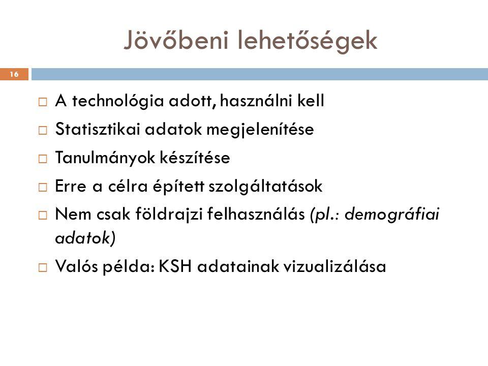 Jövőbeni lehetőségek A technológia adott, használni kell