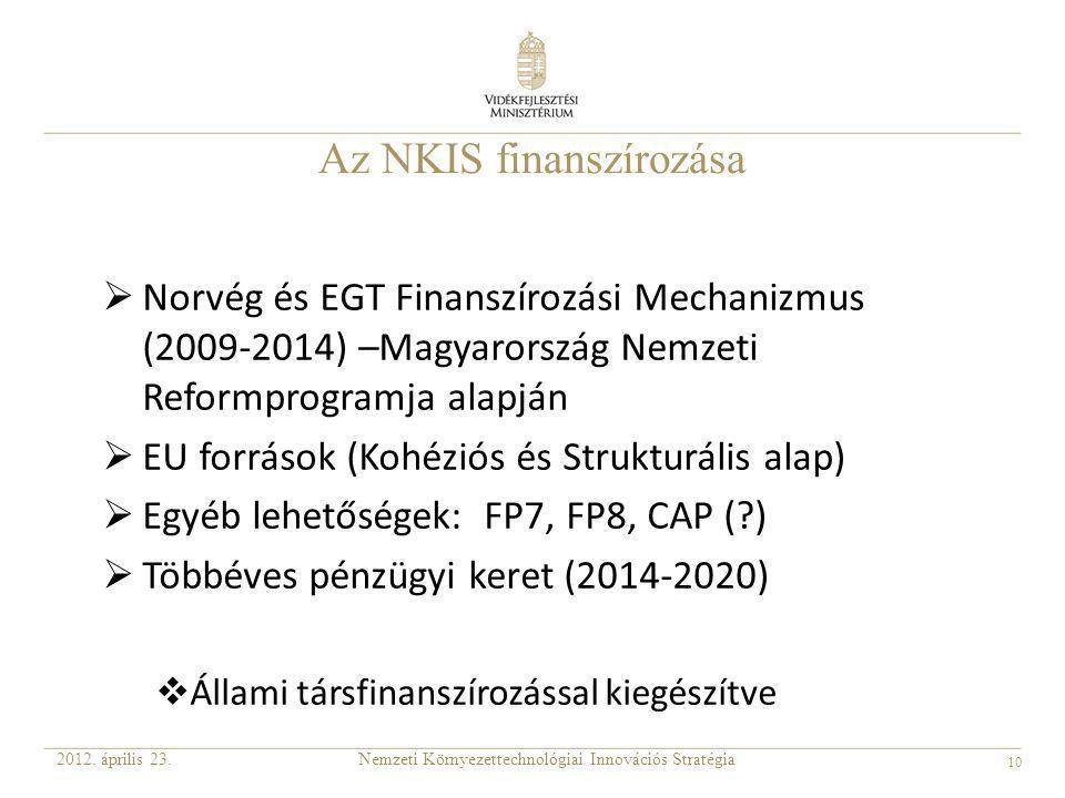 Az NKIS finanszírozása
