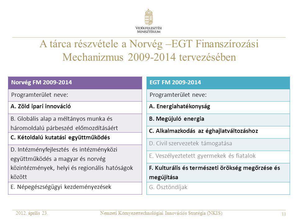 A tárca részvétele a Norvég –EGT Finanszírozási Mechanizmus 2009-2014 tervezésében