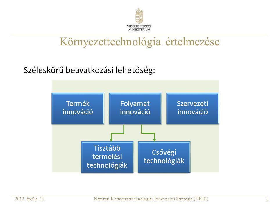Környezettechnológia értelmezése
