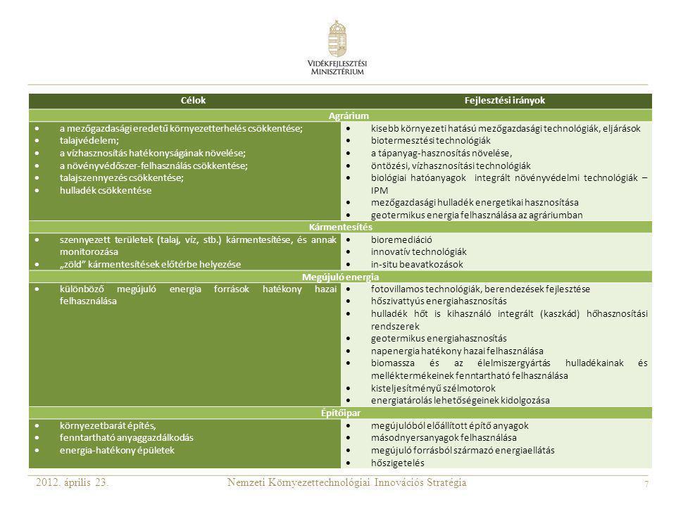 Célok Fejlesztési irányok. Agrárium. a mezőgazdasági eredetű környezetterhelés csökkentése; talajvédelem;