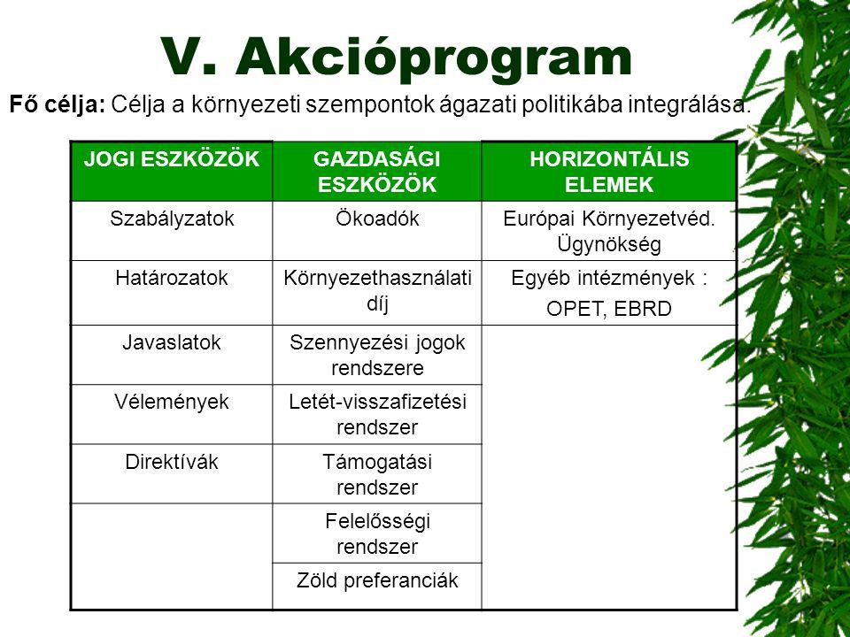 V. Akcióprogram Fő célja: Célja a környezeti szempontok ágazati politikába integrálása. JOGI ESZKÖZÖK.
