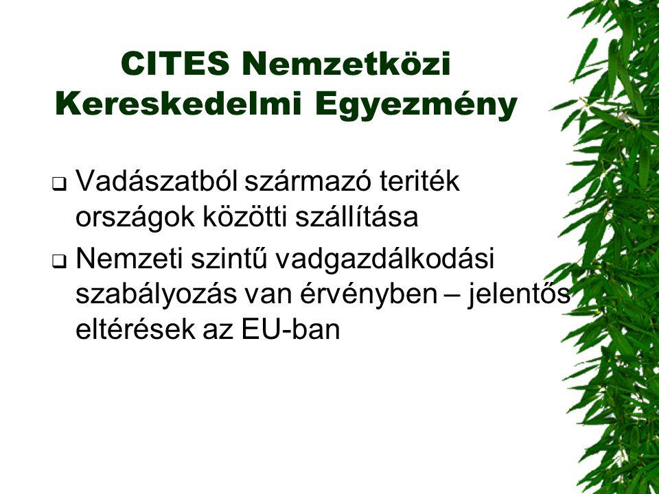 CITES Nemzetközi Kereskedelmi Egyezmény