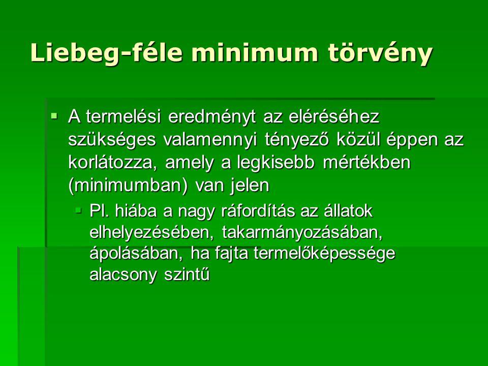 Liebeg-féle minimum törvény