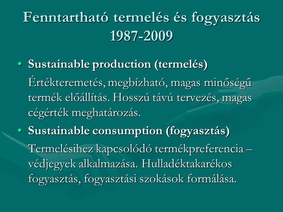 Fenntartható termelés és fogyasztás 1987-2009
