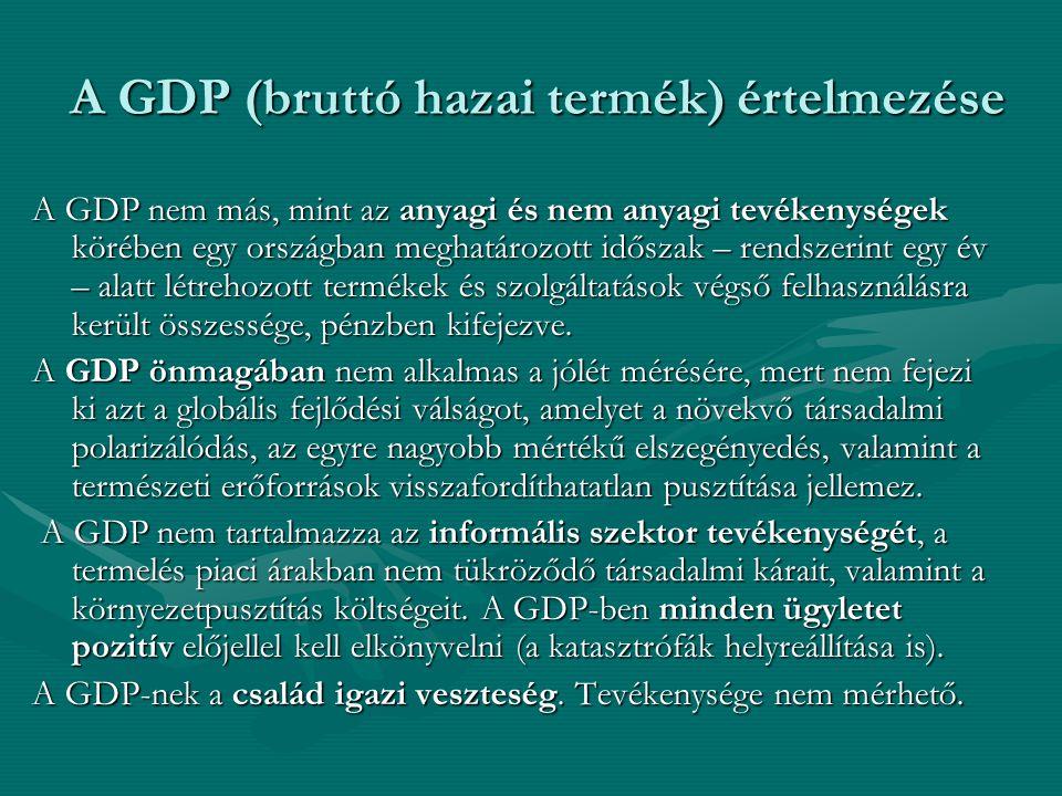 A GDP (bruttó hazai termék) értelmezése