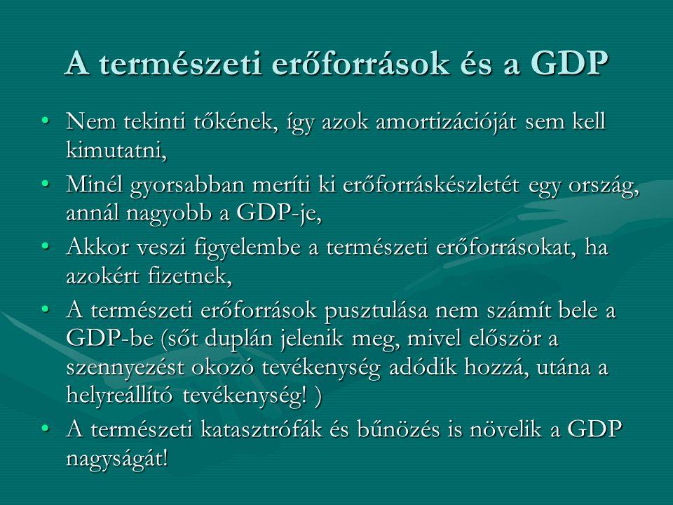 A természeti erőforrások és a GDP