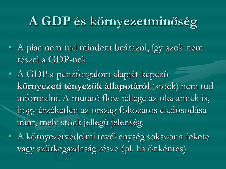 A GDP és környezetminőség