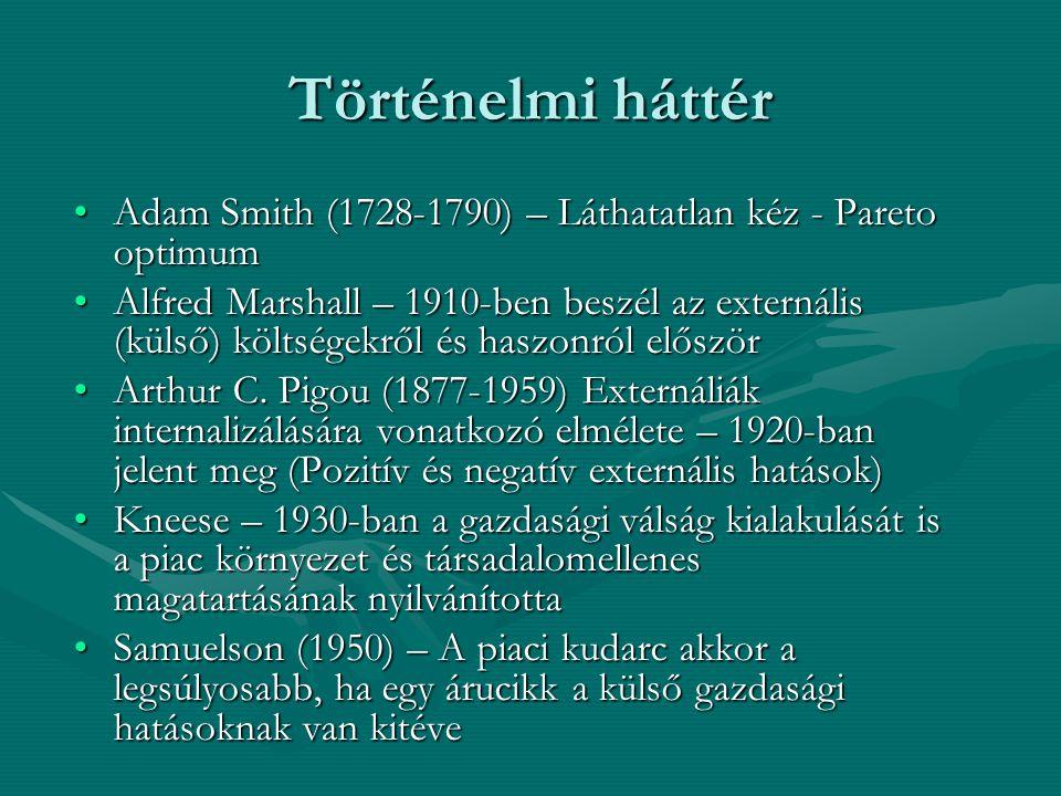 Történelmi háttér Adam Smith (1728-1790) – Láthatatlan kéz - Pareto optimum.