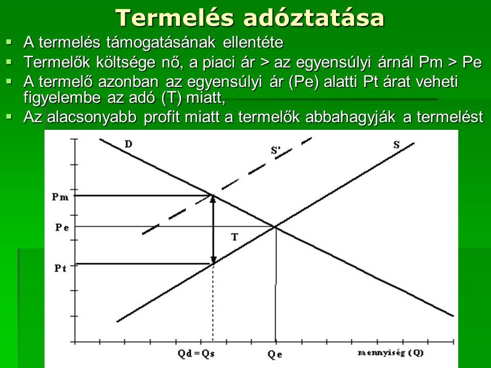 Termelés adóztatása A termelés támogatásának ellentéte