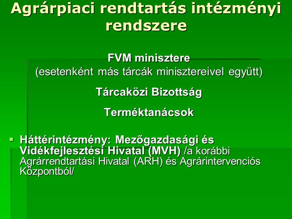 Agrárpiaci rendtartás intézményi rendszere