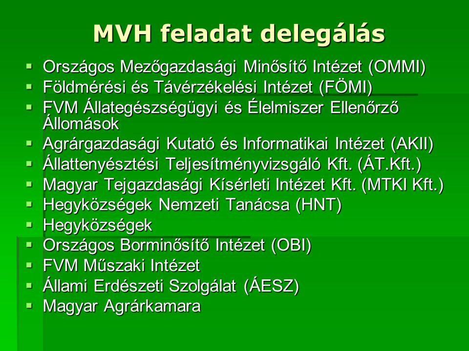 MVH feladat delegálás Országos Mezőgazdasági Minősítő Intézet (OMMI)