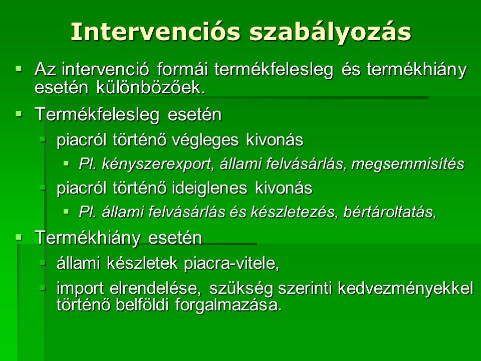 Intervenciós szabályozás