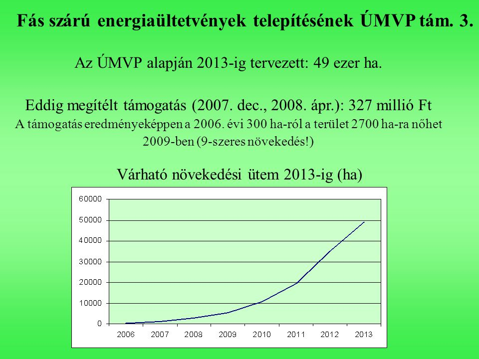 Fás szárú energiaültetvények telepítésének ÚMVP tám. 3.