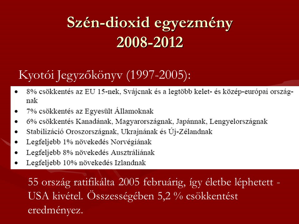 Szén-dioxid egyezmény 2008-2012