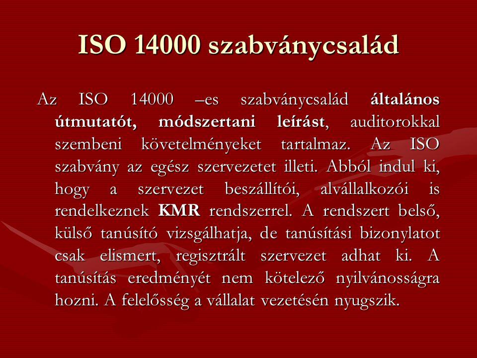 ISO 14000 szabványcsalád
