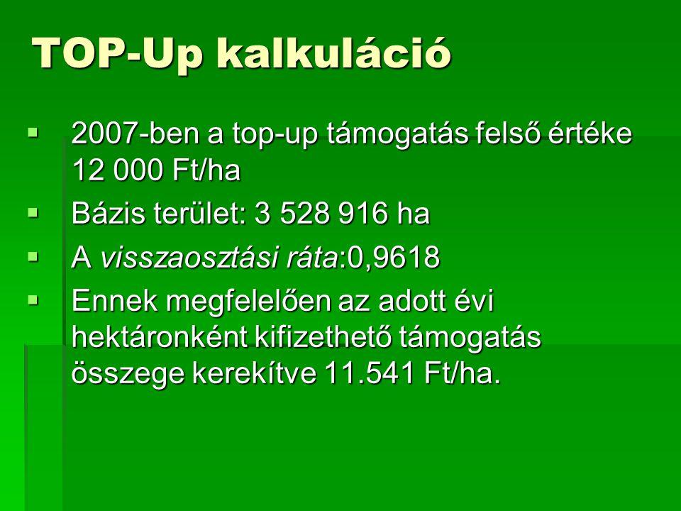 TOP-Up kalkuláció 2007-ben a top-up támogatás felső értéke 12 000 Ft/ha. Bázis terület: 3 528 916 ha.