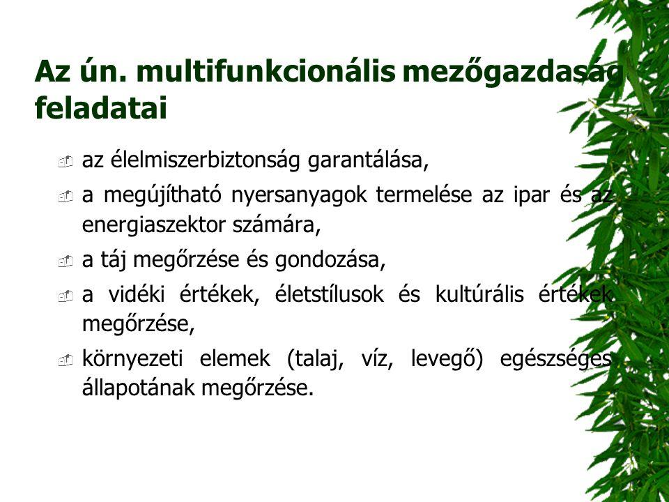 Az ún. multifunkcionális mezőgazdaság feladatai