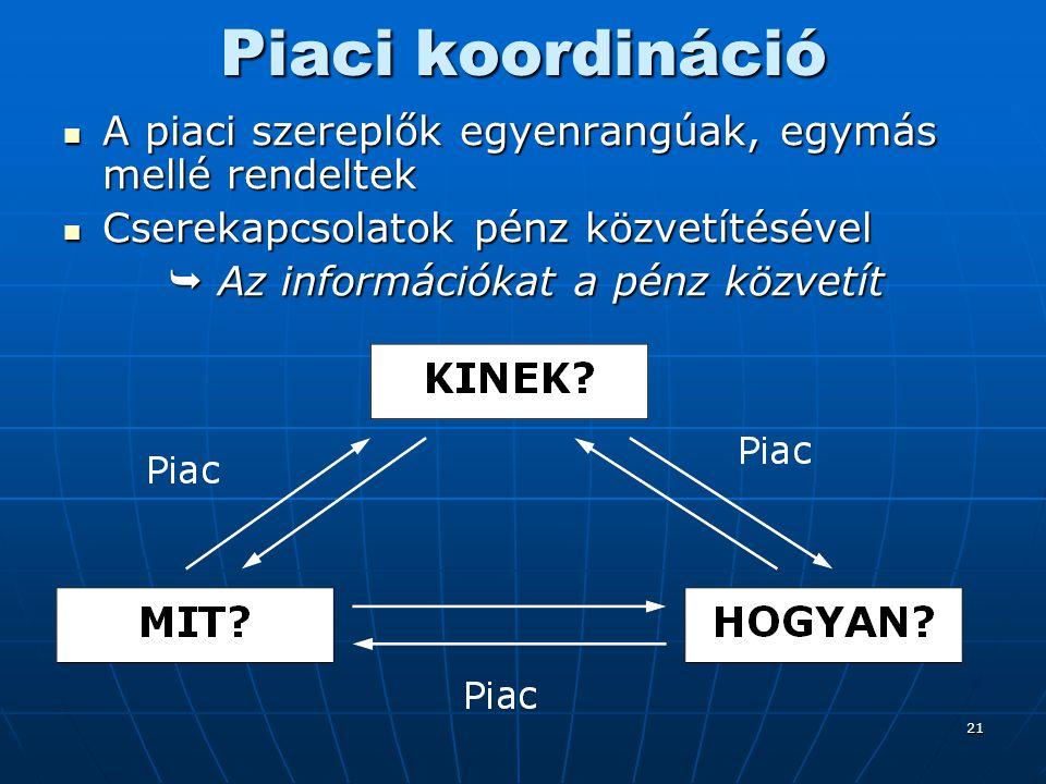 Piaci koordináció A piaci szereplők egyenrangúak, egymás mellé rendeltek. Cserekapcsolatok pénz közvetítésével.