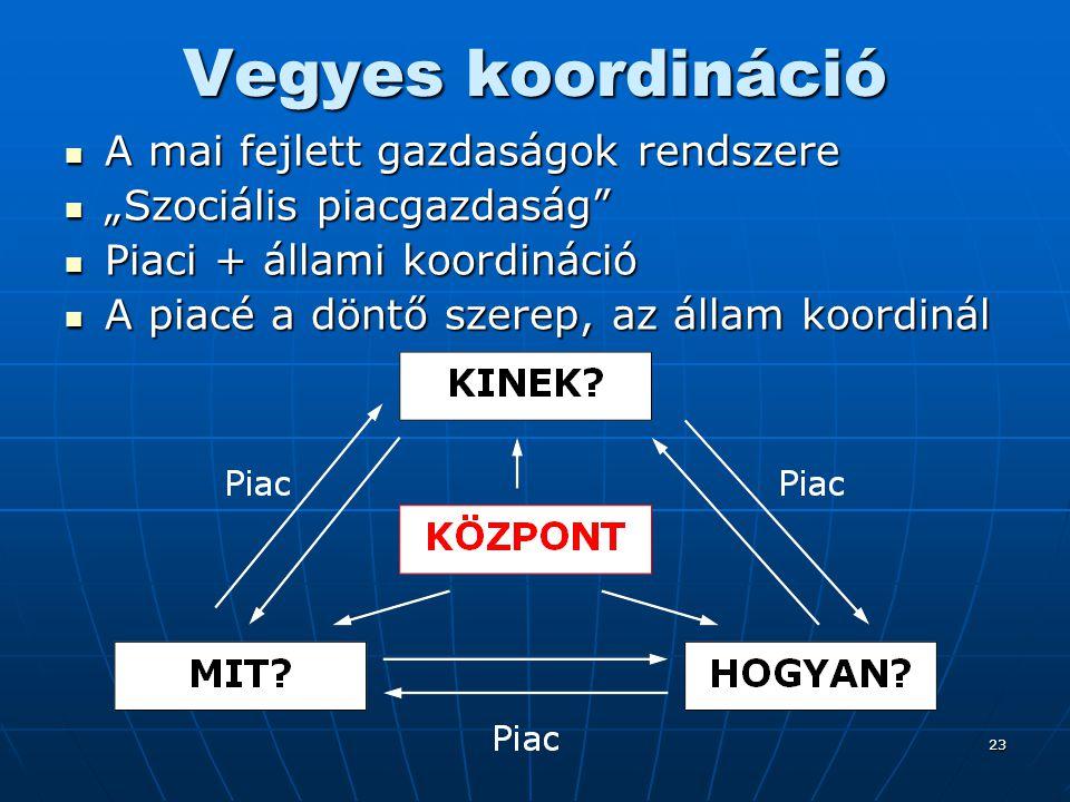 Vegyes koordináció A mai fejlett gazdaságok rendszere