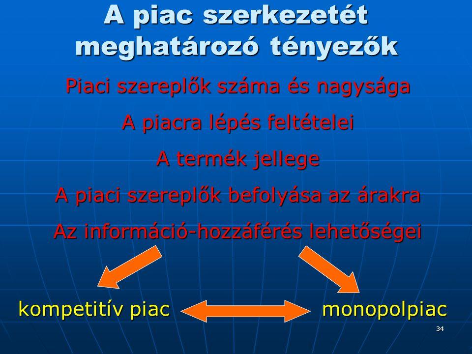 A piac szerkezetét meghatározó tényezők