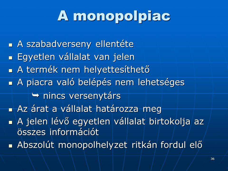 A monopolpiac A szabadverseny ellentéte Egyetlen vállalat van jelen