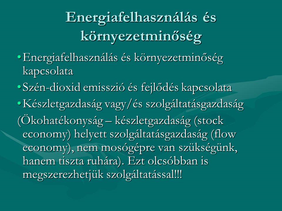 Energiafelhasználás és környezetminőség