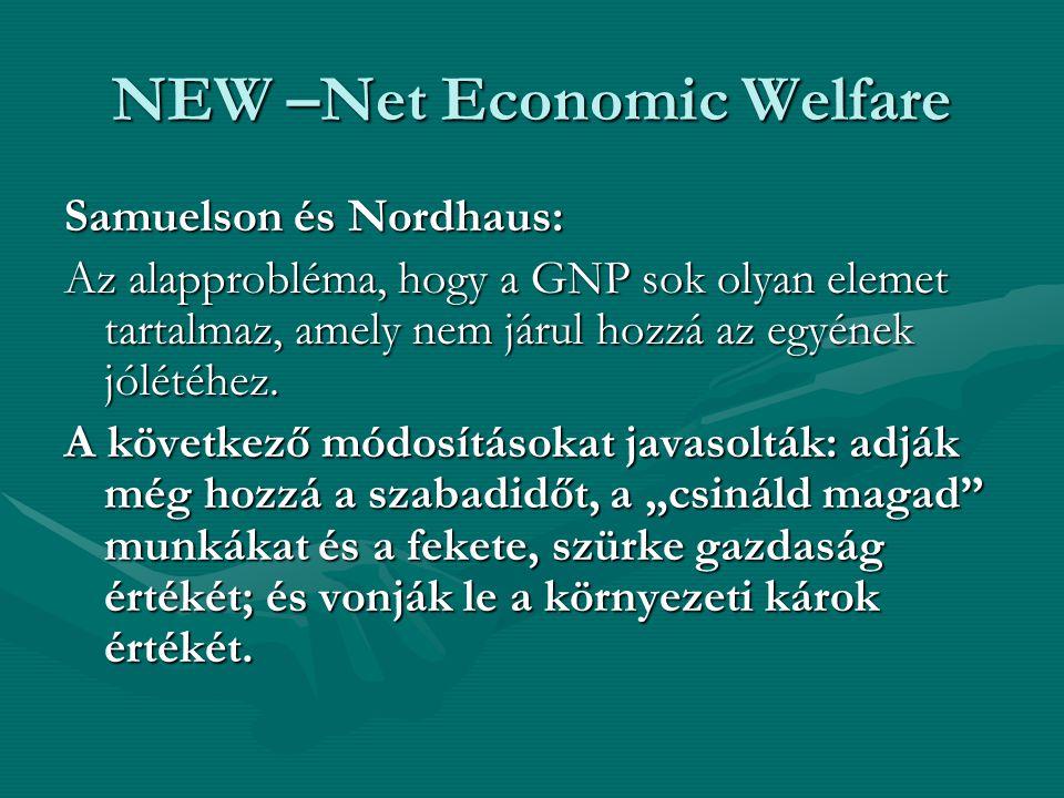 NEW –Net Economic Welfare
