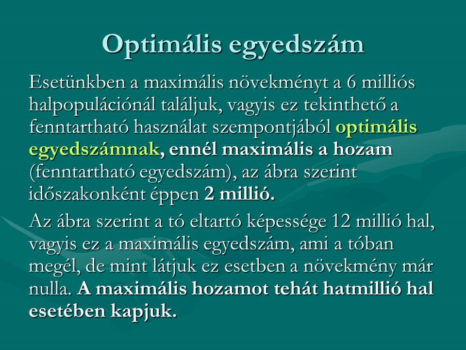 Optimális egyedszám