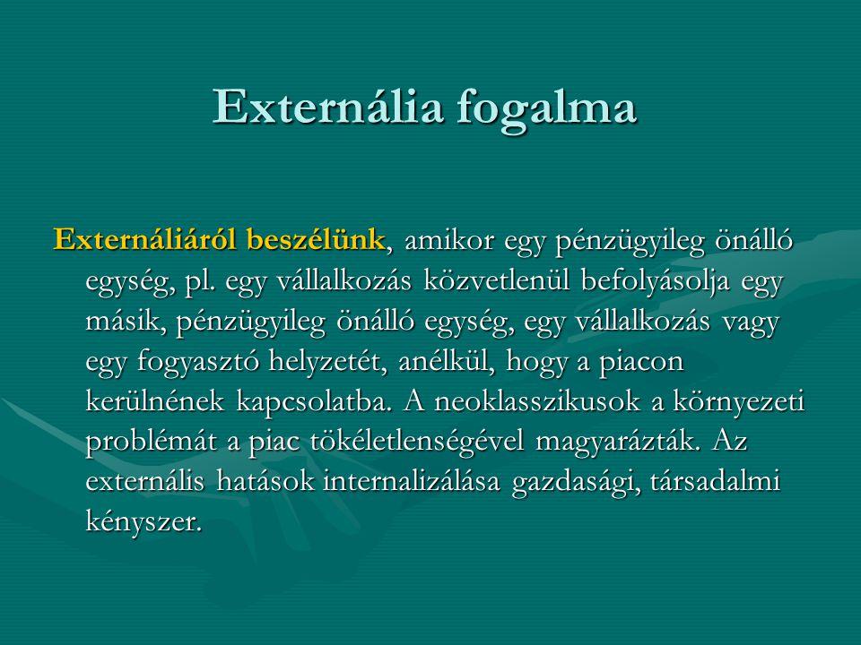 Externália fogalma