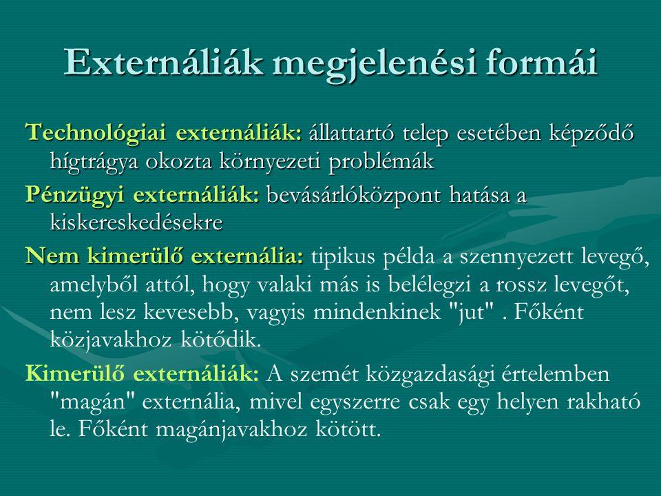 Externáliák megjelenési formái