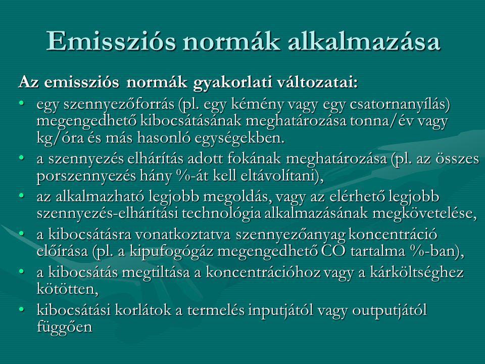 Emissziós normák alkalmazása