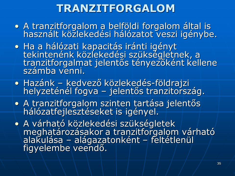 TRANZITFORGALOM A tranzitforgalom a belföldi forgalom által is használt közlekedési hálózatot veszi igénybe.