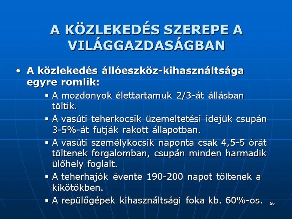 A KÖZLEKEDÉS SZEREPE A VILÁGGAZDASÁGBAN