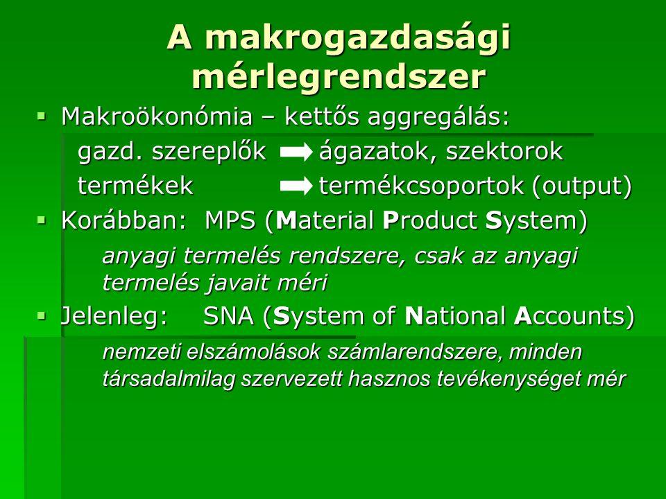 A makrogazdasági mérlegrendszer