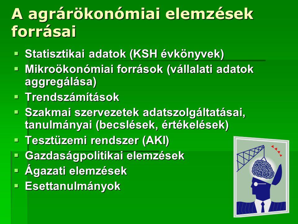 A agrárökonómiai elemzések forrásai
