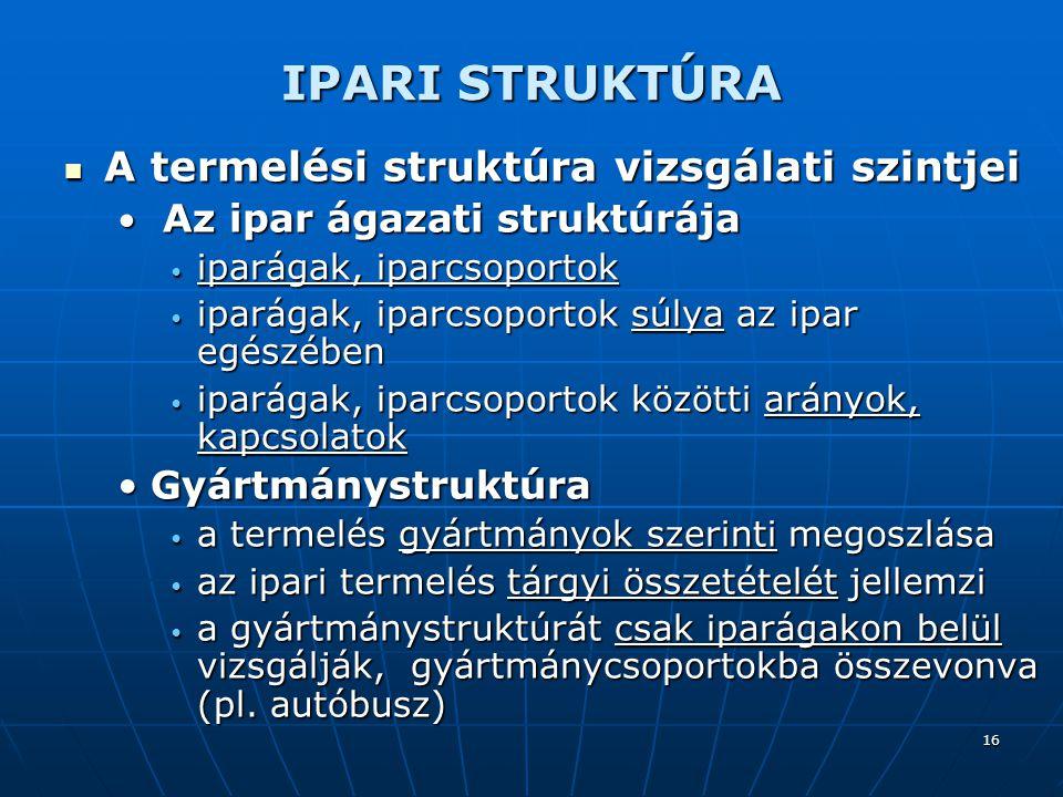 IPARI STRUKTÚRA A termelési struktúra vizsgálati szintjei