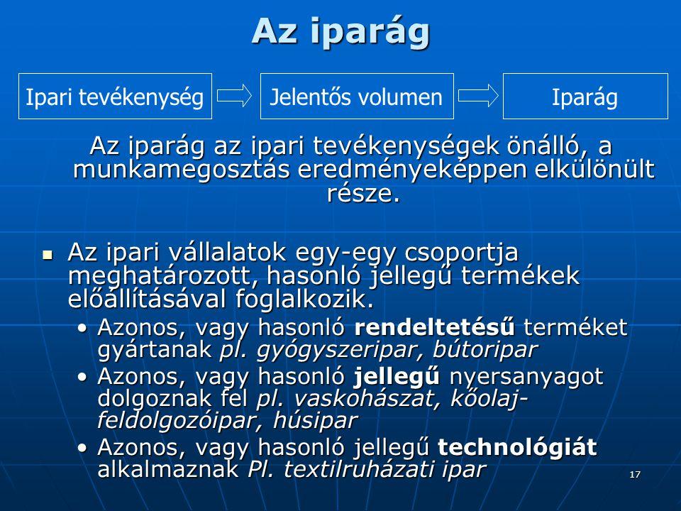 Az iparág Ipari tevékenység. Jelentős volumen. Iparág. Az iparág az ipari tevékenységek önálló, a munkamegosztás eredményeképpen elkülönült része.