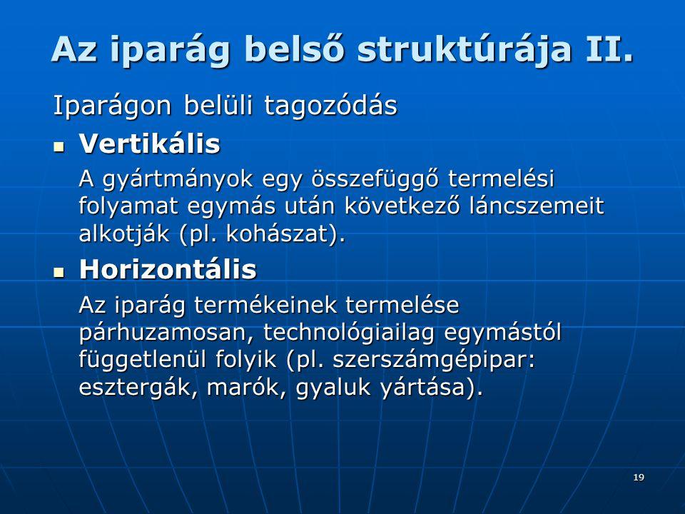 Az iparág belső struktúrája II.