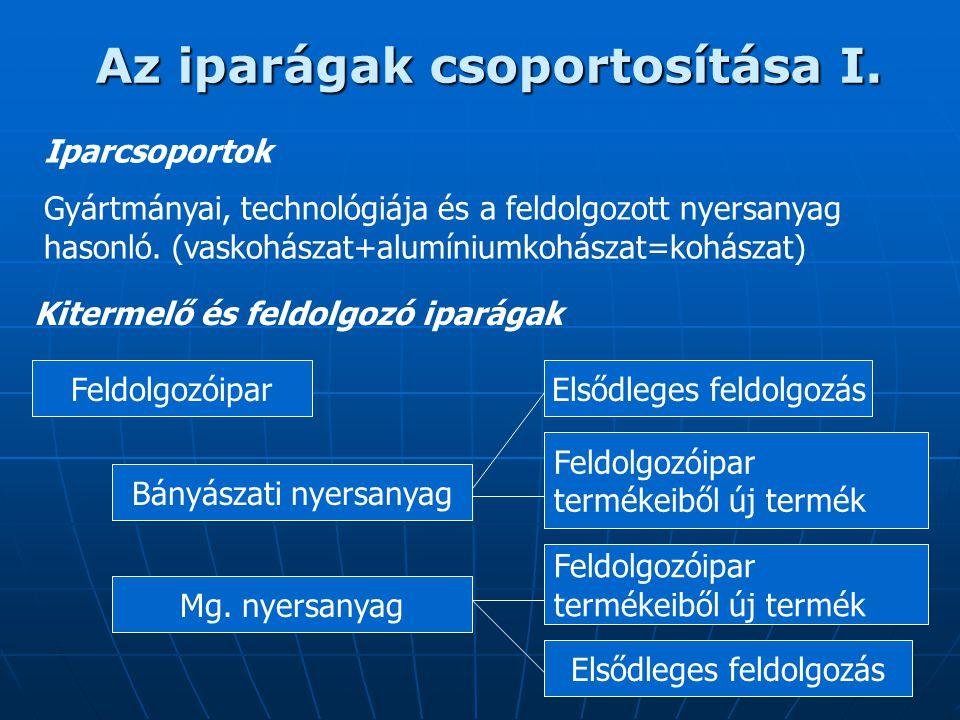 Az iparágak csoportosítása I.