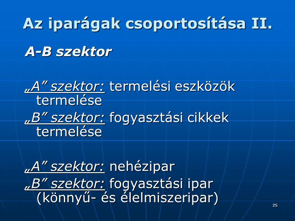 Az iparágak csoportosítása II.