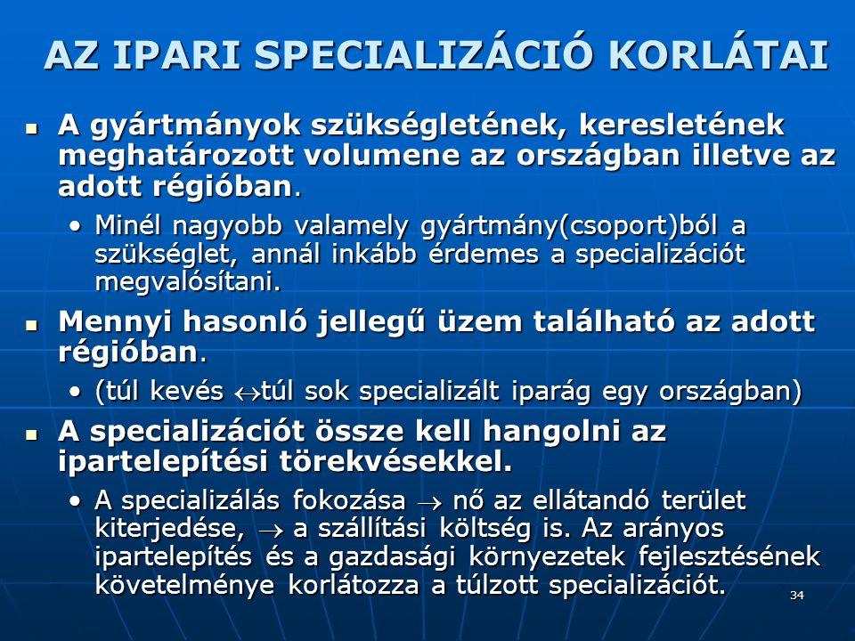 AZ IPARI SPECIALIZÁCIÓ KORLÁTAI