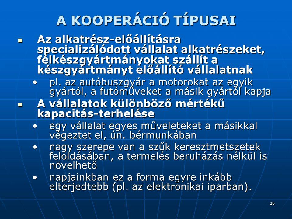 A KOOPERÁCIÓ TÍPUSAI