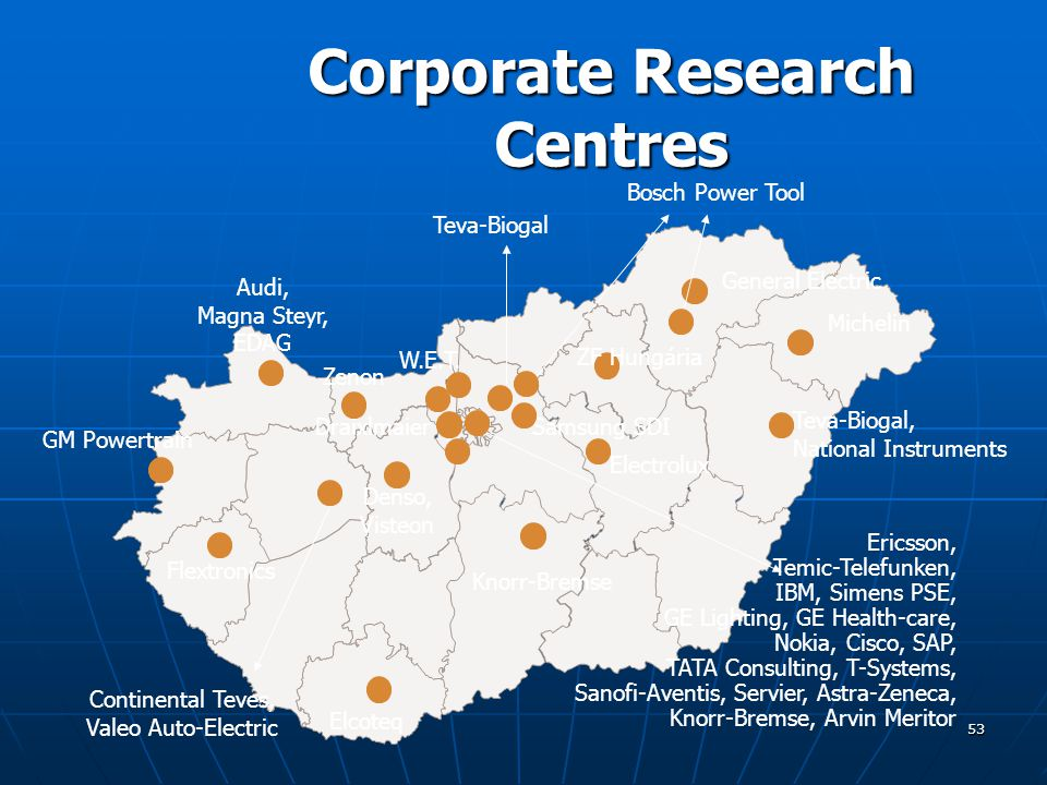Corporate Research Centres