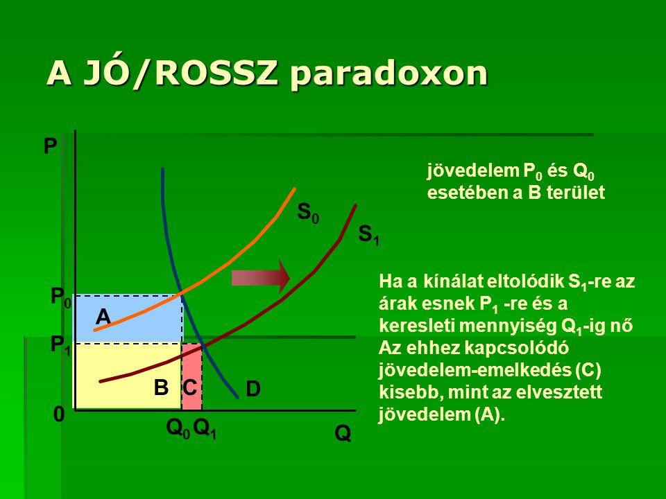 A JÓ/ROSSZ paradoxon P S0 S1 P0 A Q1 P1 B C D Q0 Q