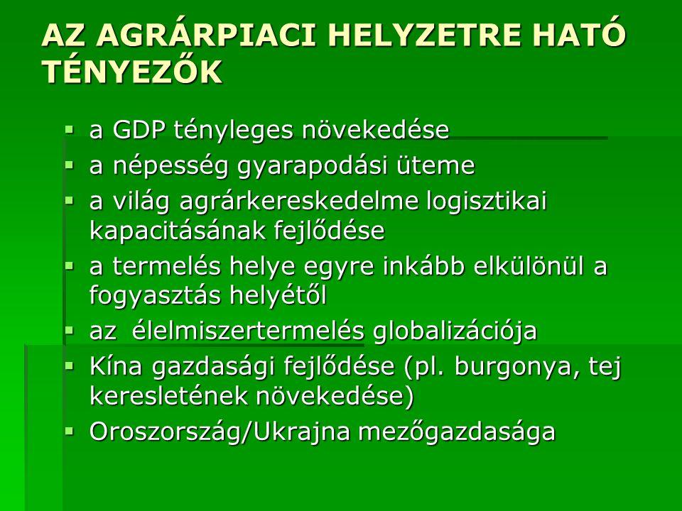 AZ AGRÁRPIACI HELYZETRE HATÓ TÉNYEZŐK