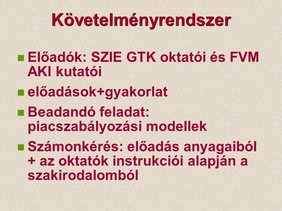 Követelményrendszer Előadók: SZIE GTK oktatói és FVM AKI kutatói